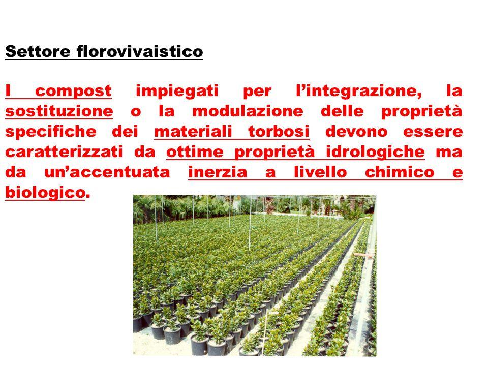 Settore florovivaistico I compost impiegati per l'integrazione, la sostituzione o la modulazione delle proprietà specifiche dei materiali torbosi devo