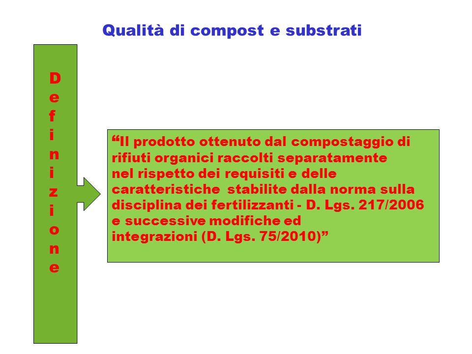 """"""" Il prodotto ottenuto dal compostaggio di rifiuti organici raccolti separatamente nel rispetto dei requisiti e delle caratteristiche stabilite dalla"""