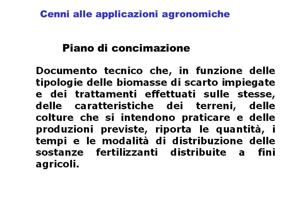 Piano di concimazione Cenni alle applicazioni agronomiche