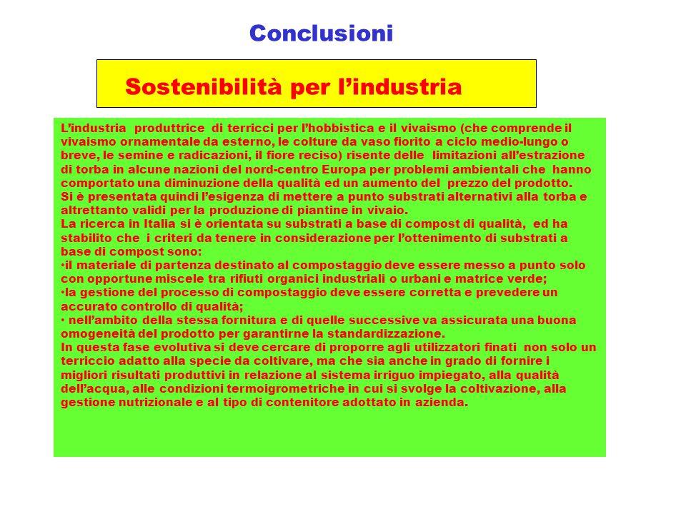 Conclusioni Sostenibilità per l'industria L'industria produttrice di terricci per l'hobbistica e il vivaismo (che comprende il vivaismo ornamentale da
