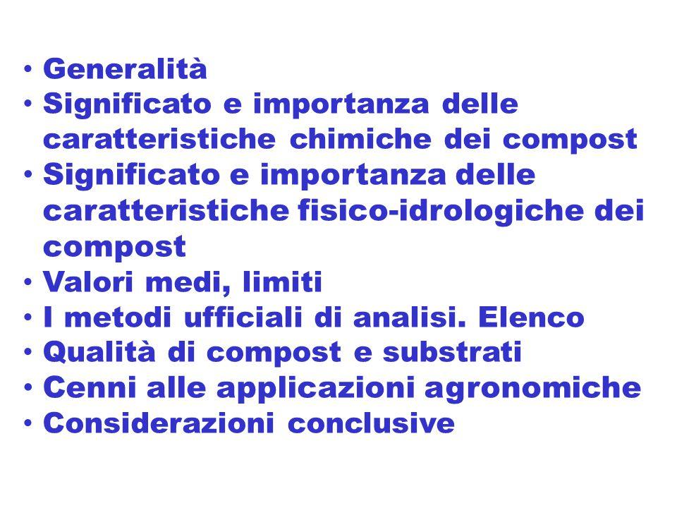 Generalità Significato e importanza delle caratteristiche chimiche dei compost Significato e importanza delle caratteristiche fisico-idrologiche dei c