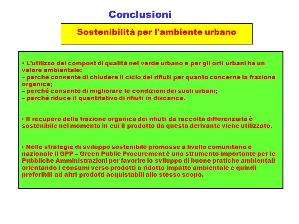 L'utilizzo del compost di qualità nel verde urbano e per gli orti urbani ha un valore ambientale: – perché consente di chiudere il ciclo dei rifiuti p