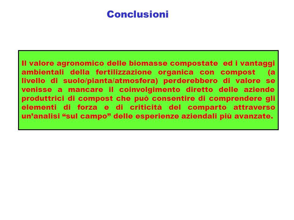 Il valore agronomico delle biomasse compostate ed i vantaggi ambientali della fertilizzazione organica con compost (a livello di suolo/pianta/atmosfer