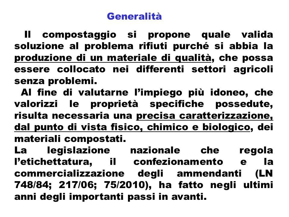 Calcolo della dose di N per diverse colture (terreno argilloso)