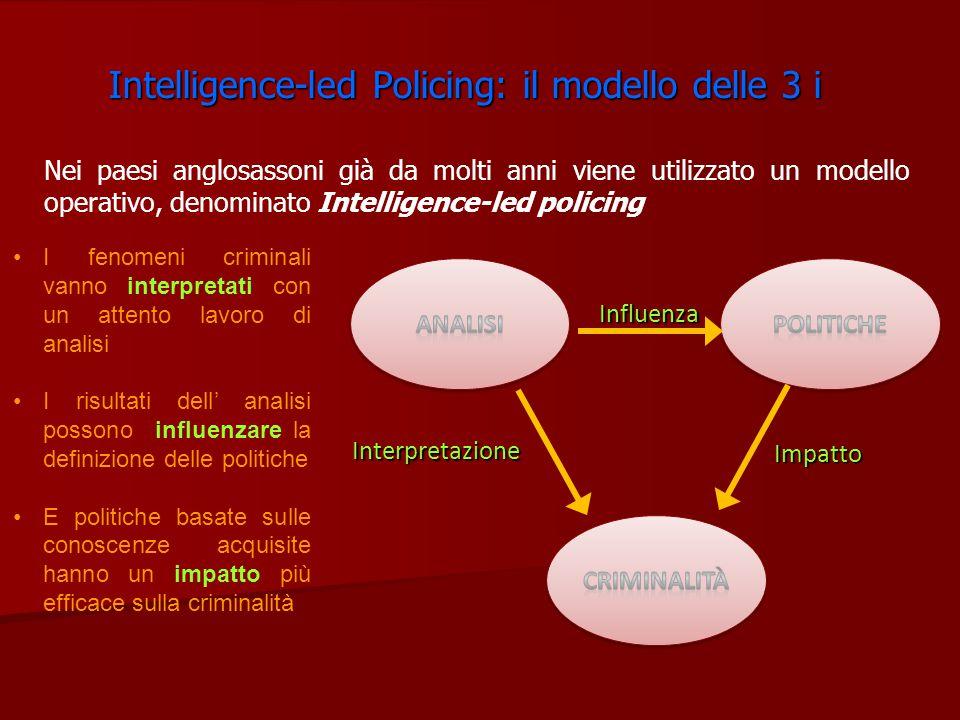 Intelligence-led Policing: il modello delle 3 i Nei paesi anglosassoni già da molti anni viene utilizzato un modello operativo, denominato Intelligenc