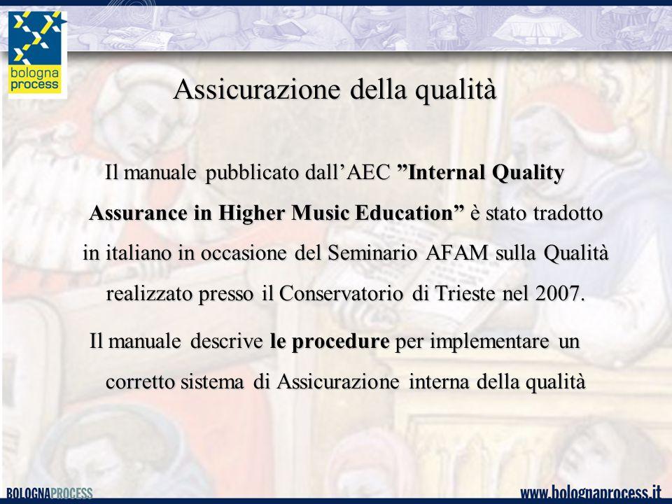 Assicurazione della qualità Il manuale pubblicato dall'AEC Internal Quality Assurance in Higher Music Education è stato tradotto in italiano in occasione del Seminario AFAM sulla Qualità realizzato presso il Conservatorio di Trieste nel 2007.