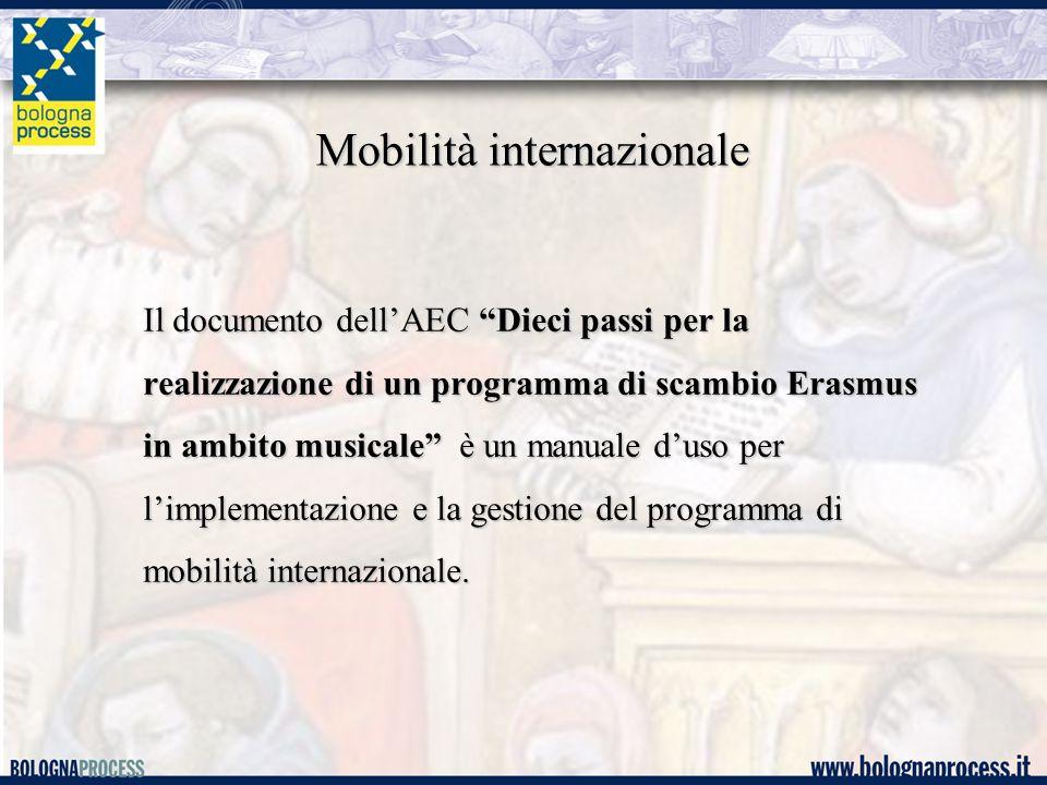 Mobilità internazionale Il documento dell'AEC Dieci passi per la realizzazione di un programma di scambio Erasmus in ambito musicale è un manuale d'uso per l'implementazione e la gestione del programma di mobilità internazionale.