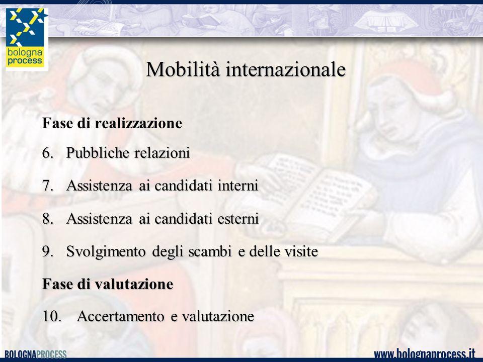 Mobilità internazionale Fase di realizzazione 6.Pubbliche relazioni 7.Assistenza ai candidati interni 8.Assistenza ai candidati esterni 9.Svolgimento degli scambi e delle visite Fase di valutazione 10.