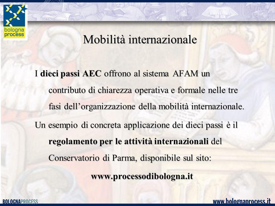 Mobilità internazionale I dieci passi AEC offrono al sistema AFAM un contributo di chiarezza operativa e formale nelle tre fasi dell'organizzazione della mobilità internazionale.