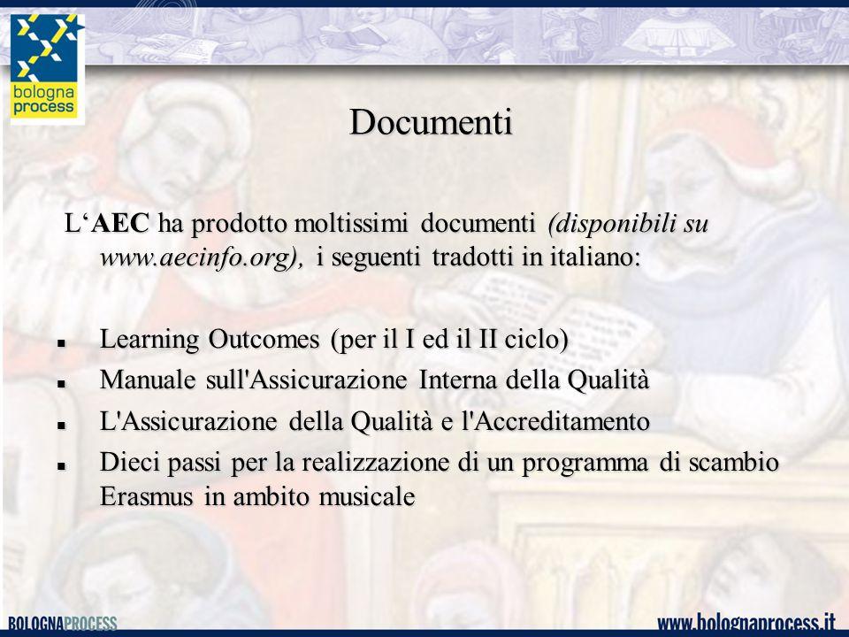 Documenti L'AEC ha prodotto moltissimi documenti (disponibili su www.aecinfo.org), i seguenti tradotti in italiano: L'AEC ha prodotto moltissimi documenti (disponibili su www.aecinfo.org), i seguenti tradotti in italiano: Learning Outcomes (per il I ed il II ciclo) Learning Outcomes (per il I ed il II ciclo) Manuale sull Assicurazione Interna della Qualità Manuale sull Assicurazione Interna della Qualità L Assicurazione della Qualità e l Accreditamento L Assicurazione della Qualità e l Accreditamento Dieci passi per la realizzazione di un programma di scambio Erasmus in ambito musicale Dieci passi per la realizzazione di un programma di scambio Erasmus in ambito musicale