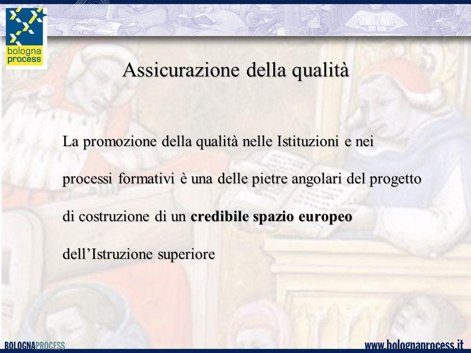 Assicurazione della qualità La promozione della qualità nelle Istituzioni e nei processi formativi è una delle pietre angolari del progetto di costruzione di un credibile spazio europeo dell'Istruzione superiore