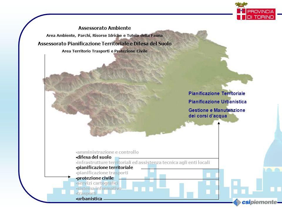 amministrazione e controllo difesa del suolo infrastrutture territoriali ed assistenza tecnica agli enti locali pianificazione territoriale pianificaz