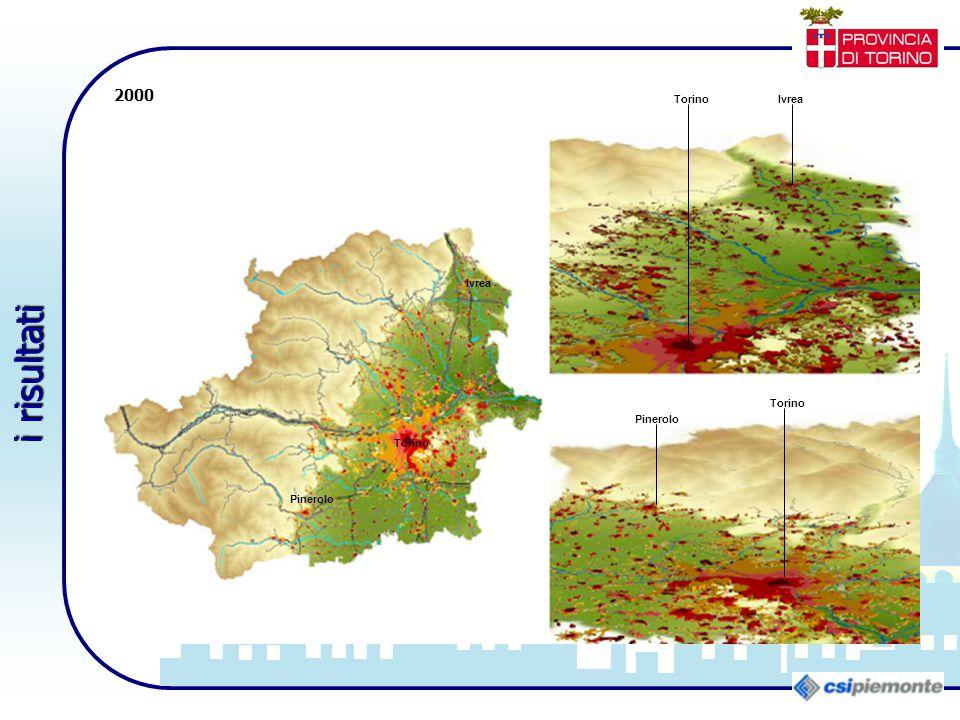 18201880 1920 196019902000 i risultati TorinoIvrea Torino Pinerolo Ivrea Torino Pinerolo