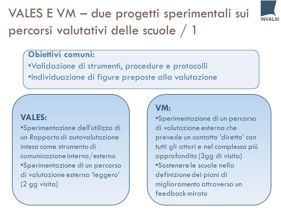 VALES E VM – due progetti sperimentali sui percorsi valutativi delle scuole / 1 VALES: Sperimentazione dell'utilizzo di un Rapporto di autovalutazione inteso come strumento di comunicazione interno/esterno Sperimentazione di un percorso di valutazione esterna 'leggero' (2 gg visita) Obiettivi comuni: Validazione di strumenti, procedure e protocolli Individuazione di figure preposte alla valutazione VM: Sperimentazione di un percorso di valutazione esterna che prevede un contatto 'diretto' con tutti gli attori e nel complesso più approfondito (3gg di visita) Sostenere le scuole nella definizione dei piani di miglioramento attraverso un feedback mirato