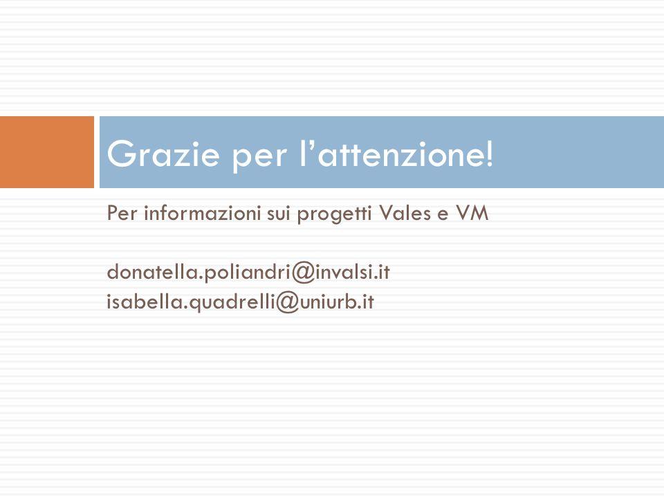Per informazioni sui progetti Vales e VM donatella.poliandri@invalsi.it isabella.quadrelli@uniurb.it Grazie per l'attenzione!