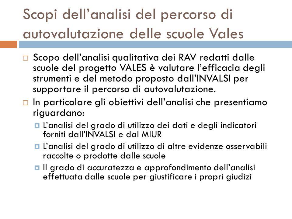Scopi dell'analisi del percorso di autovalutazione delle scuole Vales  Scopo dell'analisi qualitativa dei RAV redatti dalle scuole del progetto VALES è valutare l'efficacia degli strumenti e del metodo proposto dall'INVALSI per supportare il percorso di autovalutazione.