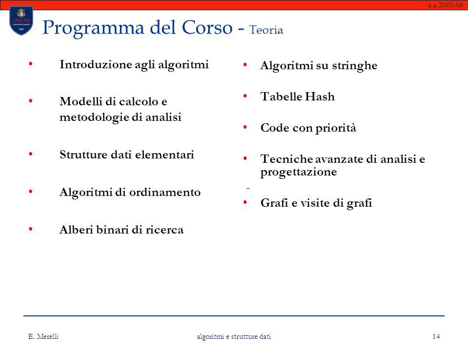 a.a.2005-06 E. Merelli algoritmi e strutture dati 14 Programma del Corso - Teoria Introduzione agli algoritmi Modelli di calcolo e metodologie di anal