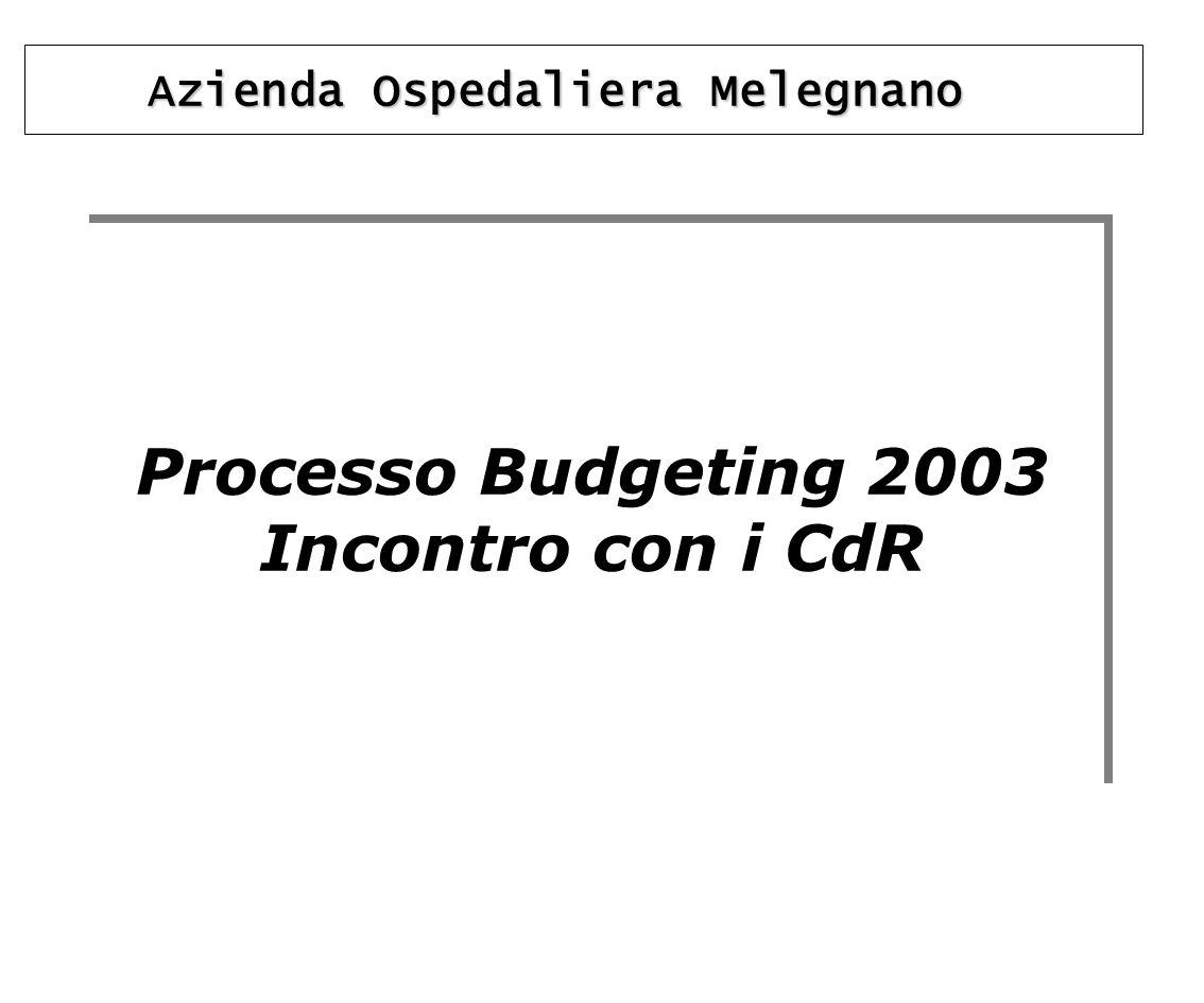 Processo Budgeting 2003 Incontro con i CdR Azienda Ospedaliera Melegnano