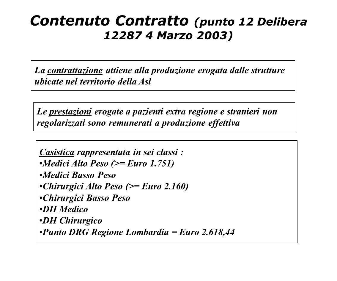 Contenuto Contratto (punto 12 Delibera 12287 4 Marzo 2003) La contrattazione attiene alla produzione erogata dalle strutture ubicate nel territorio de