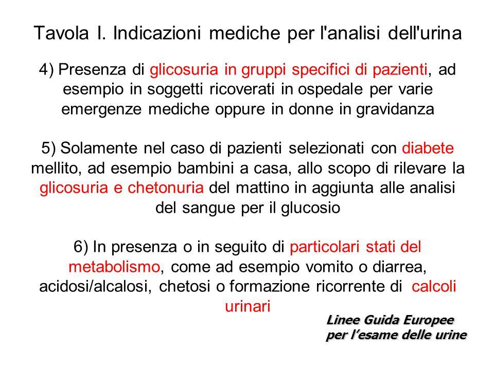 Tavola I. Indicazioni mediche per l'analisi dell'urina 4) Presenza di glicosuria in gruppi specifici di pazienti, ad esempio in soggetti ricoverati in