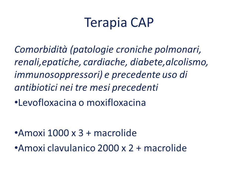 Terapia CAP Comorbidità (patologie croniche polmonari, renali,epatiche, cardiache, diabete,alcolismo, immunosoppressori) e precedente uso di antibioti