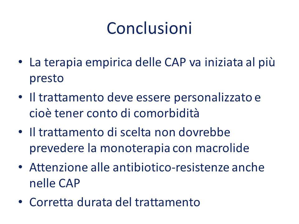 Conclusioni La terapia empirica delle CAP va iniziata al più presto Il trattamento deve essere personalizzato e cioè tener conto di comorbidità Il tra