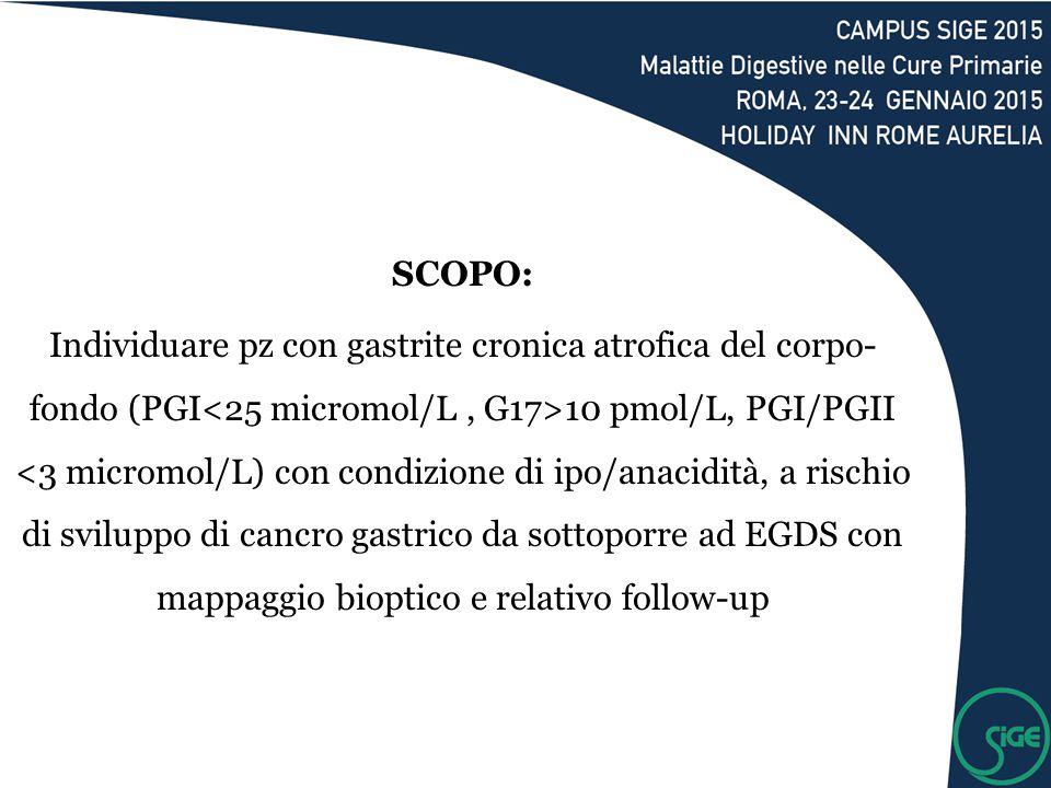 SCOPO: Individuare pz con gastrite cronica atrofica del corpo- fondo (PGI 10 pmol/L, PGI/PGII <3 micromol/L) con condizione di ipo/anacidità, a rischi