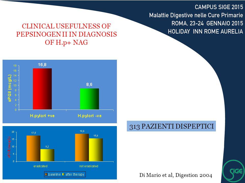 F Di Mario et al, Digestion 2004 313 PAZIENTI DISPEPTICI CLINICAL USEFULNESS OF PEPSINOGEN II IN DIAGNOSIS OF H.p+ NAG