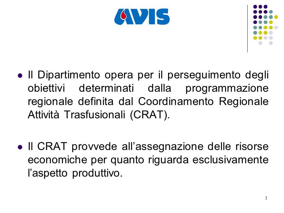 3 Il Dipartimento opera per il perseguimento degli obiettivi determinati dalla programmazione regionale definita dal Coordinamento Regionale Attività Trasfusionali (CRAT).