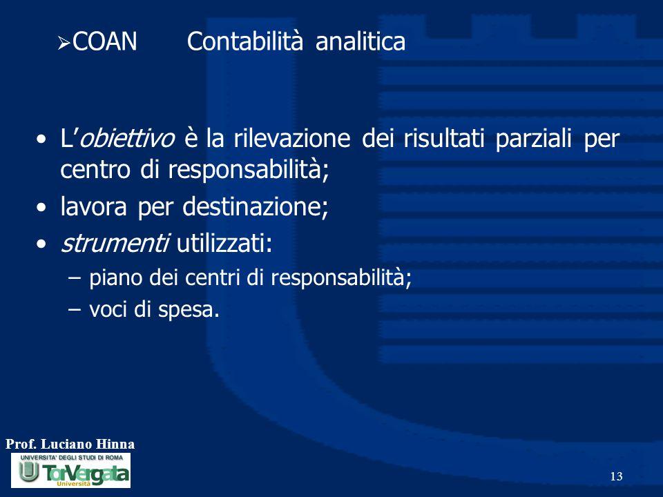 Prof. Luciano Hinna 13  COAN Contabilità analitica L'obiettivo è la rilevazione dei risultati parziali per centro di responsabilità; lavora per desti