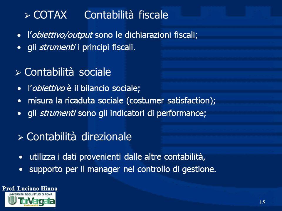 Prof. Luciano Hinna 15  COTAX Contabilità fiscale l'obiettivo/output sono le dichiarazioni fiscali; gli strumenti i principi fiscali.  Contabilità s