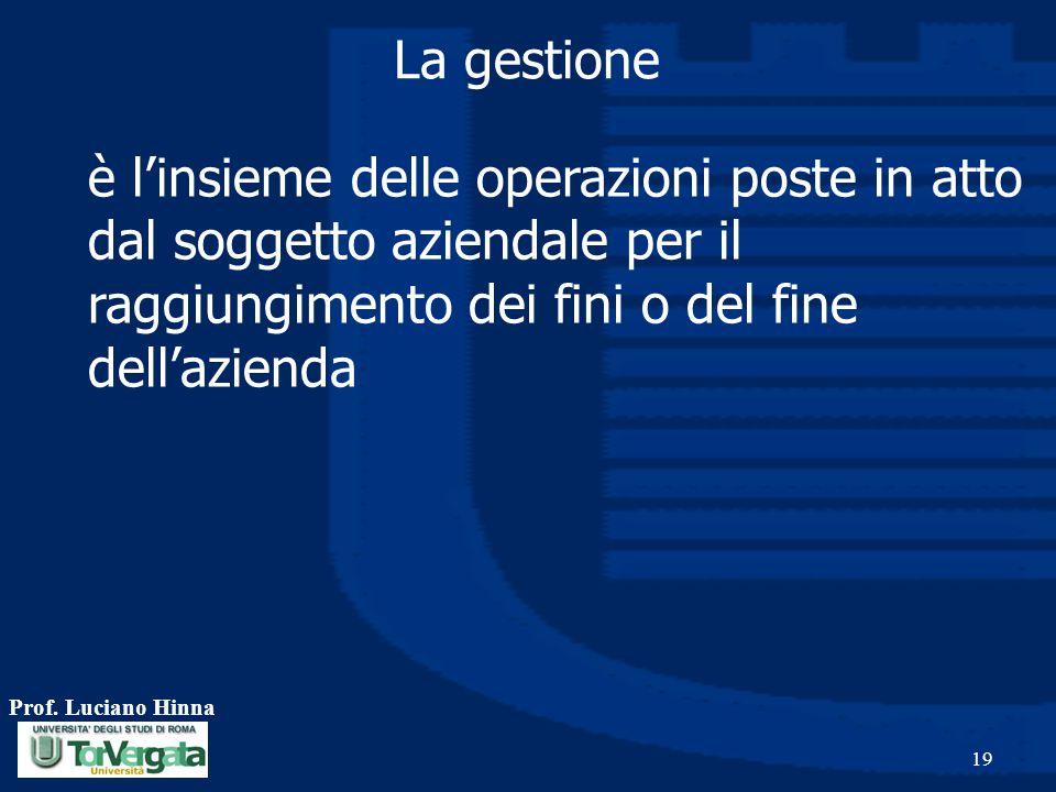 Prof. Luciano Hinna 19 La gestione è l'insieme delle operazioni poste in atto dal soggetto aziendale per il raggiungimento dei fini o del fine dell'az