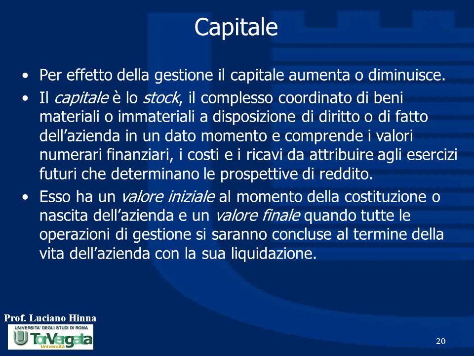 Prof. Luciano Hinna 20 Capitale Per effetto della gestione il capitale aumenta o diminuisce. Il capitale è lo stock, il complesso coordinato di beni m
