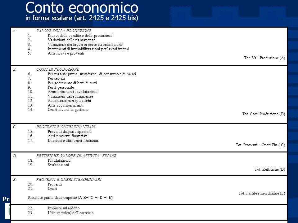 Prof. Luciano Hinna 25 Conto economico in forma scalare (art. 2425 e 2425 bis) A.VALORE DELLA PRODUZIONE 1.Ricavi delle vendite e delle prestazioni 2.