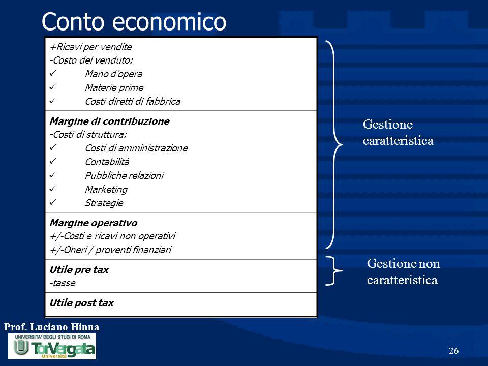 Prof. Luciano Hinna 26 Conto economico +Ricavi per vendite -Costo del venduto: Mano d'opera Materie prime Costi diretti di fabbrica Margine di contrib