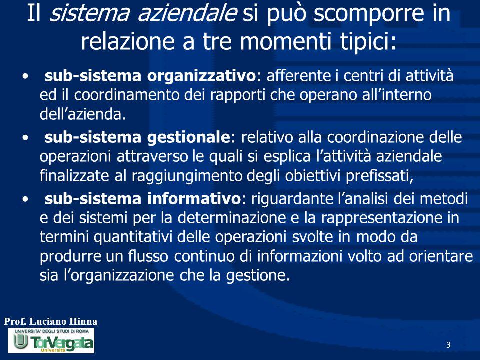 Prof. Luciano Hinna 3 Il sistema aziendale si può scomporre in relazione a tre momenti tipici: sub-sistema organizzativo: afferente i centri di attivi