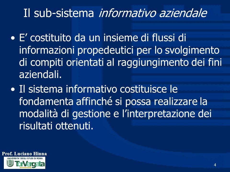 Prof. Luciano Hinna 4 Il sub-sistema informativo aziendale E' costituito da un insieme di flussi di informazioni propedeutici per lo svolgimento di co
