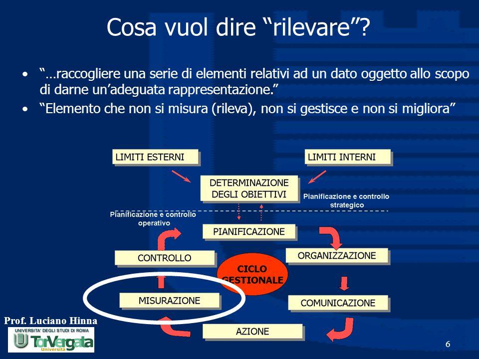 """Prof. Luciano Hinna 6 Cosa vuol dire """"rilevare""""? """"…raccogliere una serie di elementi relativi ad un dato oggetto allo scopo di darne un'adeguata rappr"""