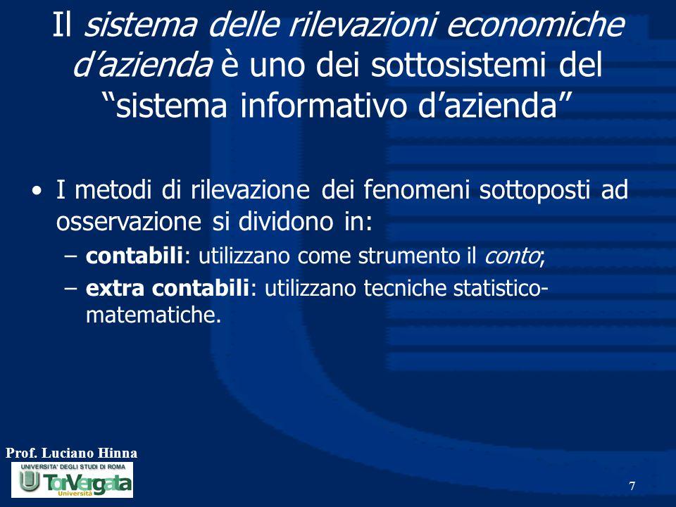 """Prof. Luciano Hinna 7 Il sistema delle rilevazioni economiche d'azienda è uno dei sottosistemi del """"sistema informativo d'azienda"""" I metodi di rilevaz"""
