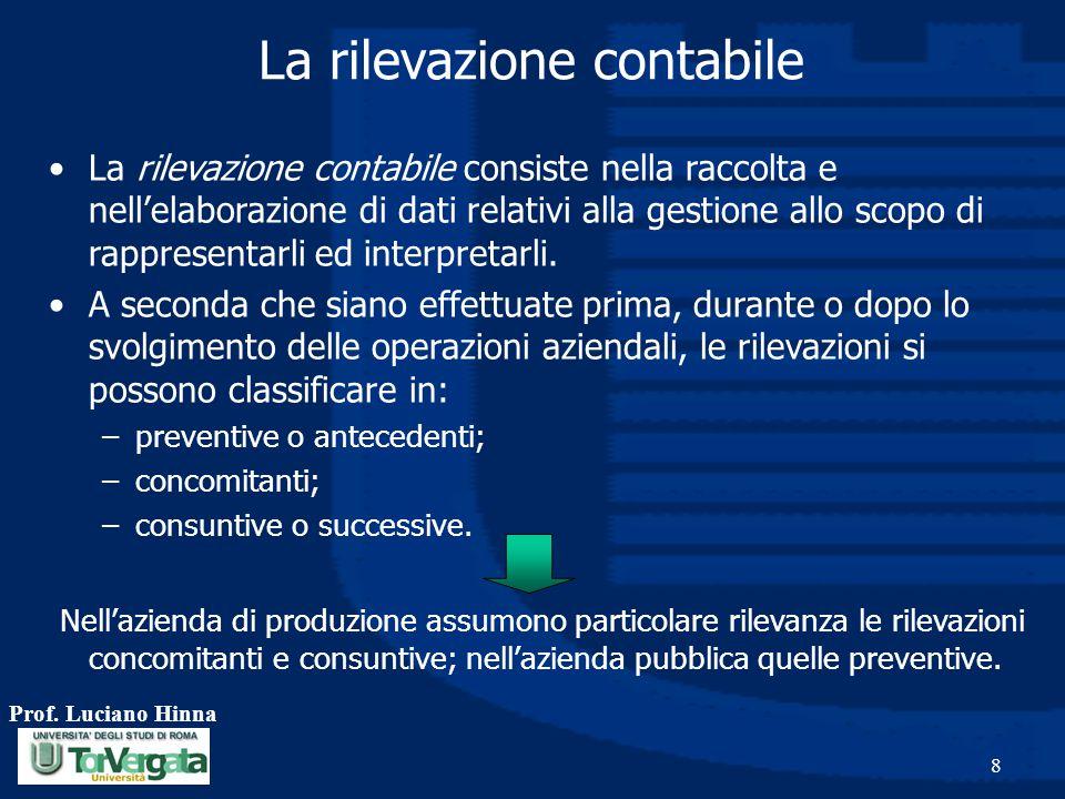 Prof. Luciano Hinna 8 La rilevazione contabile La rilevazione contabile consiste nella raccolta e nell'elaborazione di dati relativi alla gestione all
