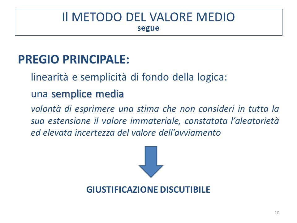 10 PREGIO PRINCIPALE: linearità e semplicità di fondo della logica: semplice media una semplice media volontà di esprimere una stima che non consideri