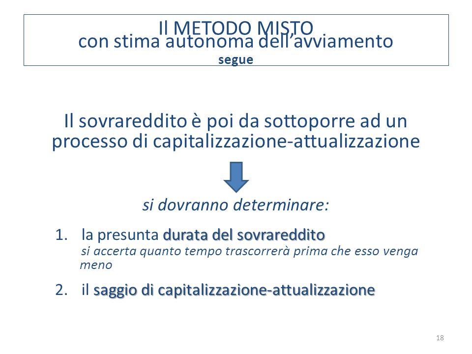 18 Il sovrareddito è poi da sottoporre ad un processo di capitalizzazione-attualizzazione si dovranno determinare: durata del sovrareddito 1.la presun
