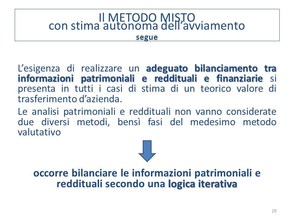 29 adeguato bilanciamento tra informazioni patrimoniali e reddituali e finanziarie L'esigenza di realizzare un adeguato bilanciamento tra informazioni