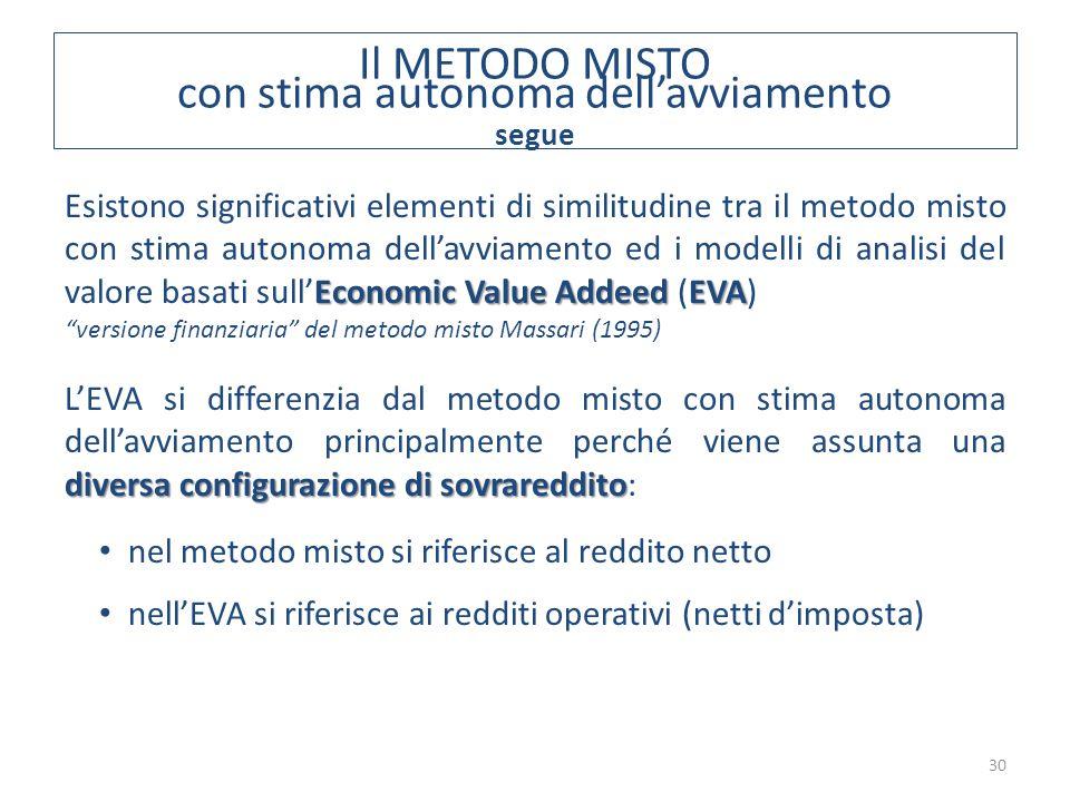 30 Economic Value AddeedEVA Esistono significativi elementi di similitudine tra il metodo misto con stima autonoma dell'avviamento ed i modelli di ana
