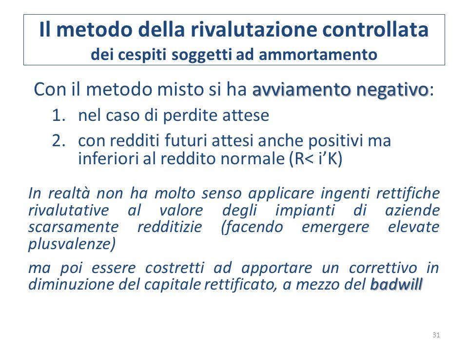 31 avviamento negativo Con il metodo misto si ha avviamento negativo: 1.nel caso di perdite attese 2.con redditi futuri attesi anche positivi ma infer