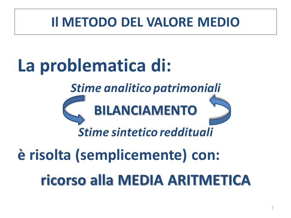 Il METODO DEL VALORE MEDIO 7 La problematica di: Stime analitico patrimonialiBILANCIAMENTO Stime sintetico reddituali è risolta (semplicemente) con: r