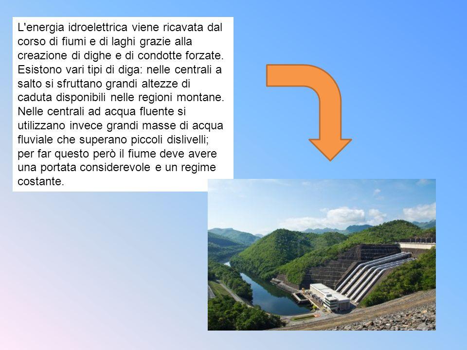 L'energia idroelettrica viene ricavata dal corso di fiumi e di laghi grazie alla creazione di dighe e di condotte forzate. Esistono vari tipi di diga: