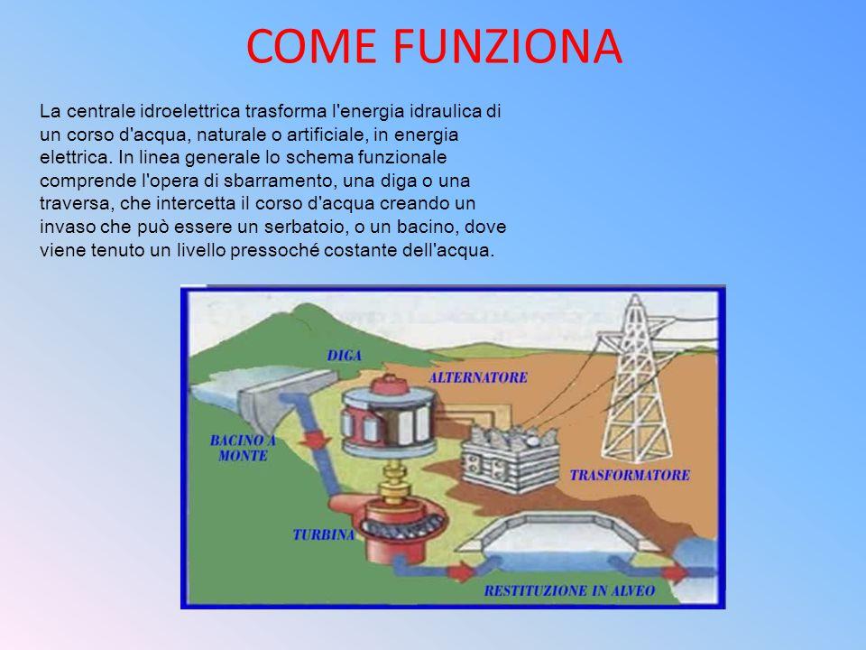 COME FUNZIONA La centrale idroelettrica trasforma l'energia idraulica di un corso d'acqua, naturale o artificiale, in energia elettrica. In linea gene