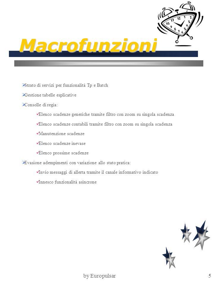 by Europulsar5 Macrofunzioni  Strato di servizi per funzionalità Tp e Batch  Gestione tabelle esplicative  Consolle di regia: Elenco scadenze gener