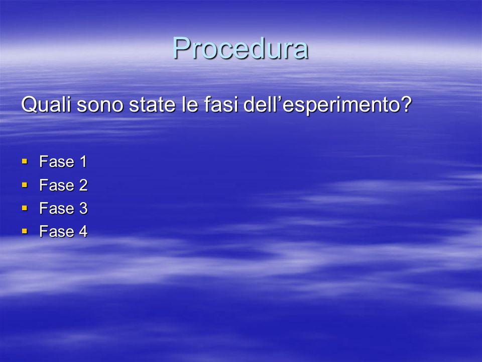 Procedura Quali sono state le fasi dell'esperimento?  Fase 1  Fase 2  Fase 3  Fase 4